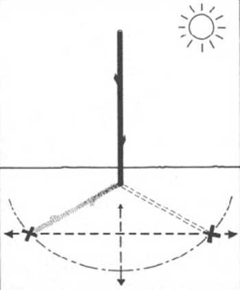shadowstick