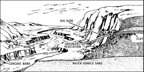 water_terrain