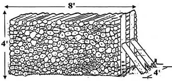 Standard Cord of Wood